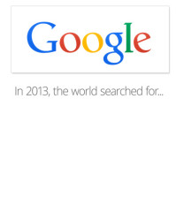 The Most Searched on Google 2013
